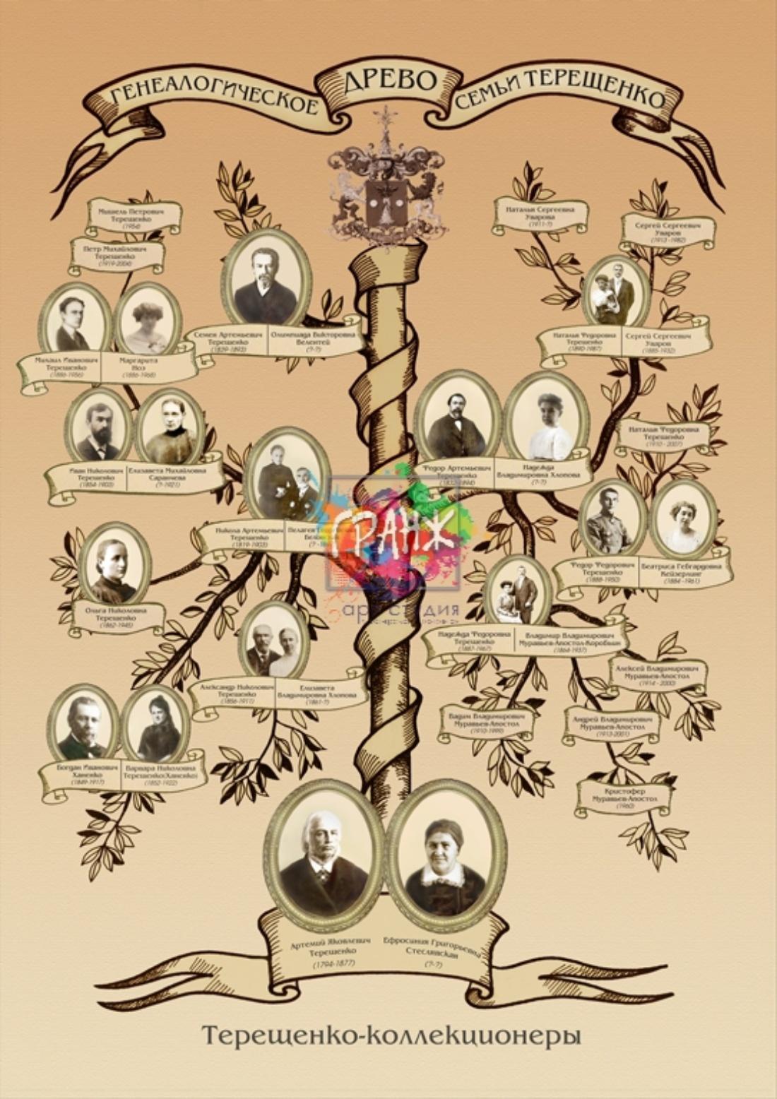 Генеалогическое древо семьи заказать
